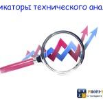 Индикаторы технического анализа