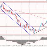 Утро на форекс и прогноз на день: Среда на валютном рынке началась с укрепления новозеландского доллара