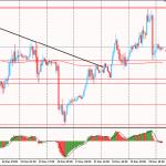 Утро на форекс и прогноз на день: Четверг на валютном рынке начался с ослабления австралийского и новозеландского долларов
