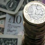 Технический анализ валютной пары GBP/USD 14.01.2019