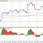 Утро на форекс и прогноз на день: Доллар торгуется около недельного максимума против иены. Австралийский доллар снижается