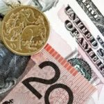 Технический анализ валютной пары AUD/USD 07.03.2019
